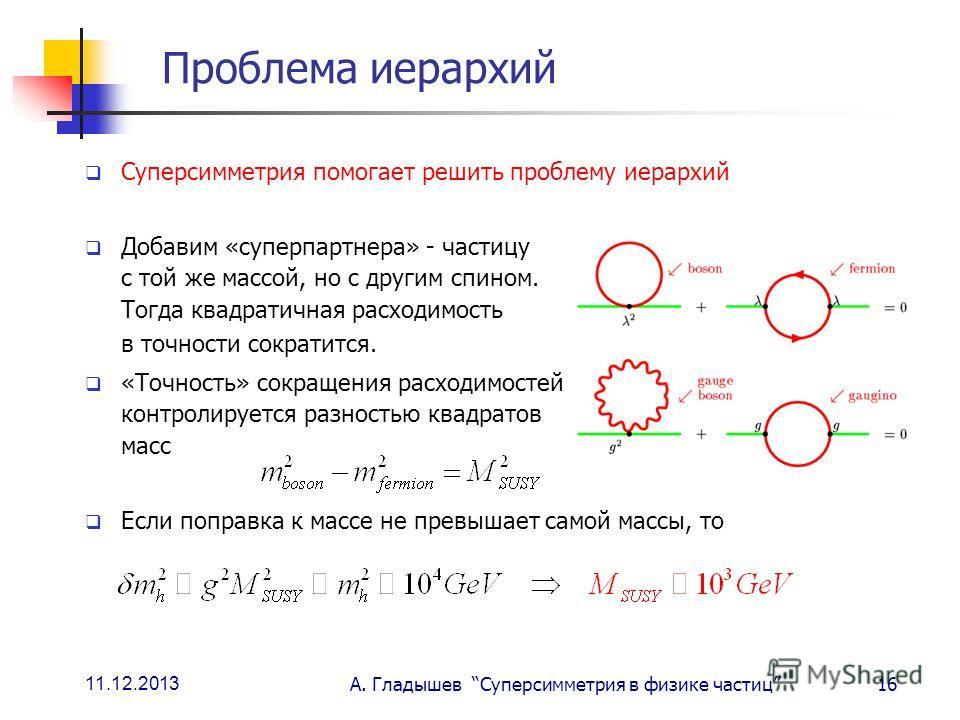 11.12.2013 А. Гладышев Суперсимметрия в физике частиц16 Проблема иерархий Суперсимметрия помогает решить проблему иерархий Добавим «суперпартнера» - частицу с той же массой, но с другим спином. Тогда квадратичная расходимость в точности сократится. «