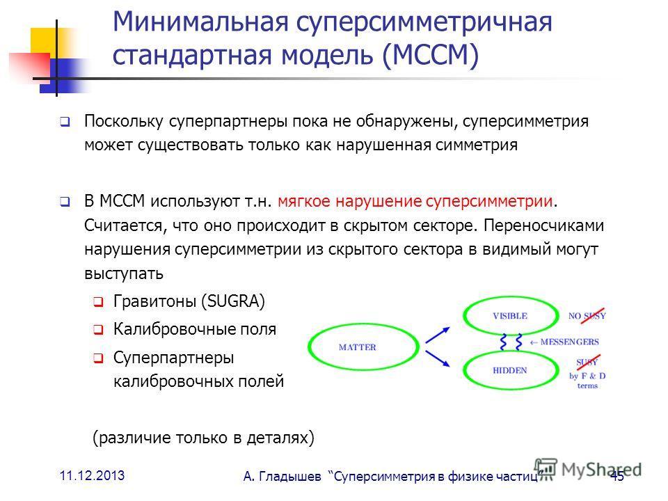 11.12.2013 А. Гладышев Суперсимметрия в физике частиц45 Минимальная суперсимметричная стандартная модель (МССМ) Поскольку суперпартнеры пока не обнаружены, суперсимметрия может существовать только как нарушенная симметрия В МССМ используют т.н. мягко