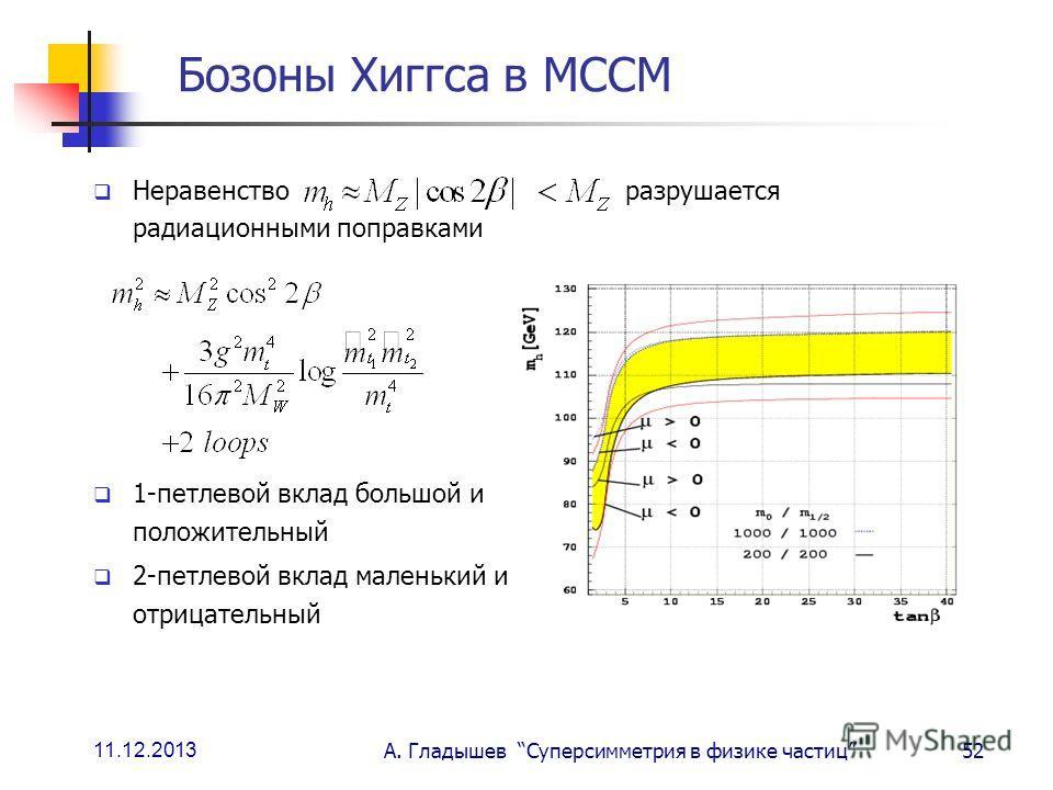11.12.2013 А. Гладышев Суперсимметрия в физике частиц52 Бозоны Хиггса в МССМ Неравенство разрушается радиационными поправками 1-петлевой вклад большой и положительный 2-петлевой вклад маленький и отрицательный