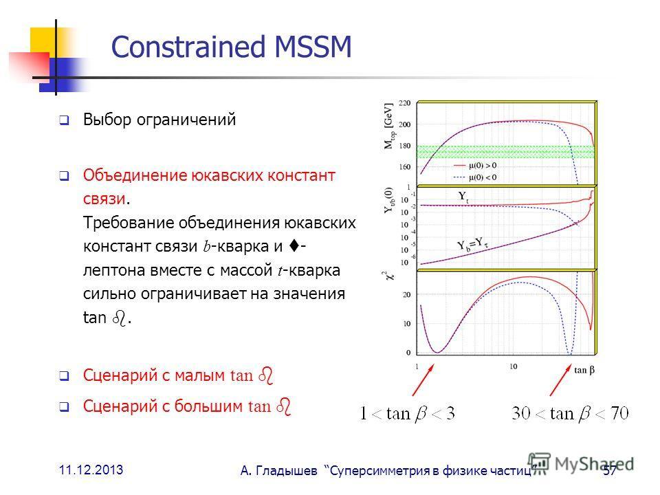 11.12.2013 А. Гладышев Суперсимметрия в физике частиц57 Constrained MSSM Выбор ограничений Объединение юкавских констант связи. Требование объединения юкавских констант связи b -кварка и - лептона вместе с массой t -кварка сильно ограничивает на знач