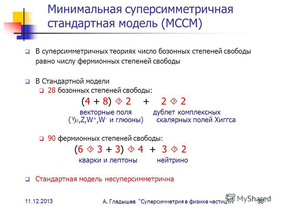 11.12.2013 А. Гладышев Суперсимметрия в физике частиц38 Минимальная суперсимметричная стандартная модель (МССМ) В суперсимметричных теориях число бозонных степеней свободы равно числу фермионных степеней свободы В Стандартной модели 28 бозонных степе
