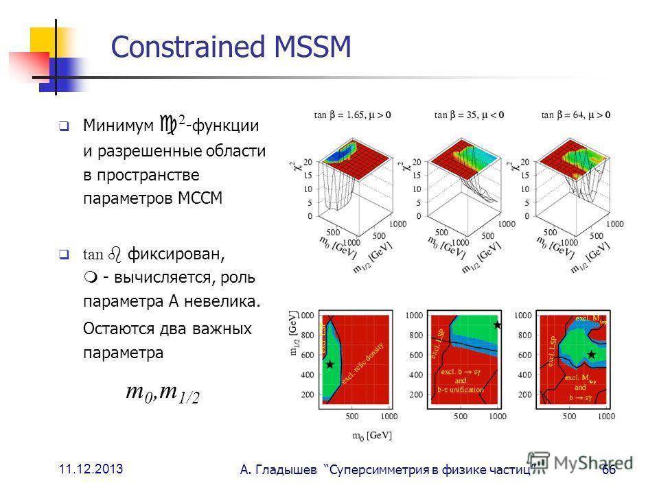 11.12.2013 А. Гладышев Суперсимметрия в физике частиц66 Constrained MSSM Минимум 2 -функции и разрешенные области в пространстве параметров МССМ tan фиксирован, - вычисляется, роль параметра А невелика. Остаются два важных параметра m 0,m 1/2