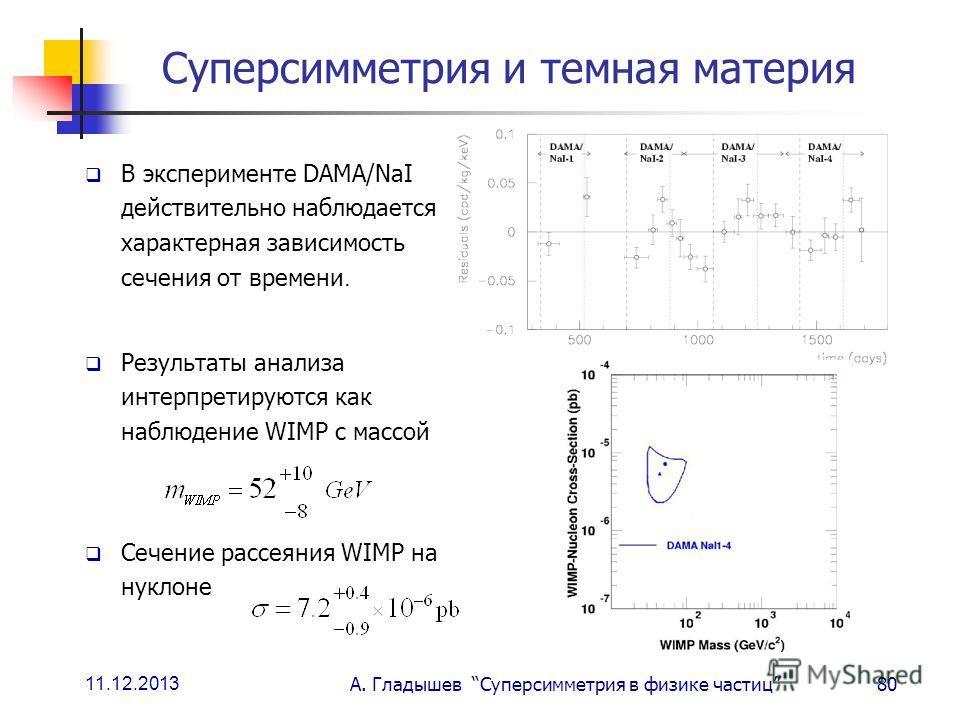 11.12.2013 А. Гладышев Суперсимметрия в физике частиц80 Суперсимметрия и темная материя В эксперименте DAMA/NaI действительно наблюдается характерная зависимость сечения от времени. Результаты анализа интерпретируются как наблюдение WIMP с массой Сеч