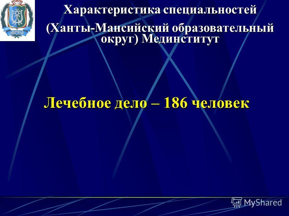 Характеристика специальностей (Ханты-Мансийский образовательный округ) Мединститут Лечебное дело – 186 человек