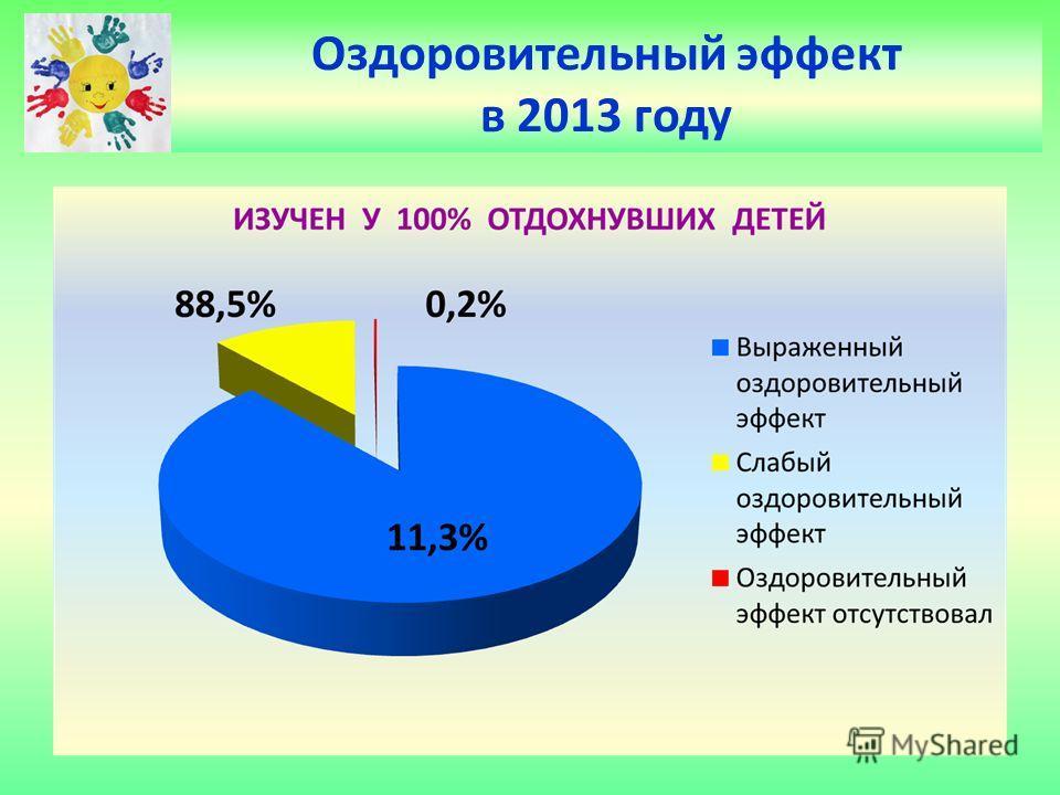 Оздоровительный эффект в 2013 году