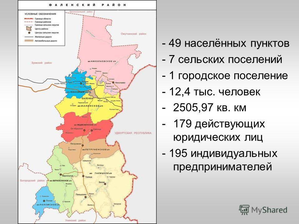 - 49 населённых пунктов - 7 сельских поселений - 1 городское поселение - 12,4 тыс. человек -2505,97 кв. км -179 действующих юридических лиц - 195 индивидуальных предпринимателей