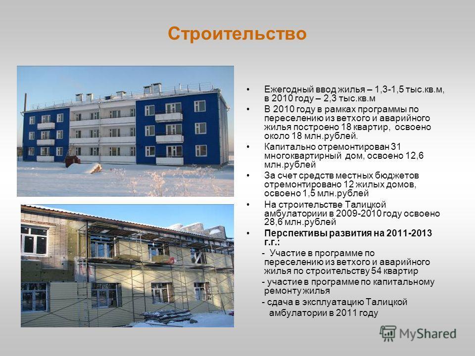 Строительство Ежегодный ввод жилья – 1,3-1,5 тыс.кв.м, в 2010 году – 2,3 тыс.кв.м В 2010 году в рамках программы по переселению из ветхого и аварийного жилья построено 18 квартир, освоено около 18 млн.рублей. Капитально отремонтирован 31 многоквартир
