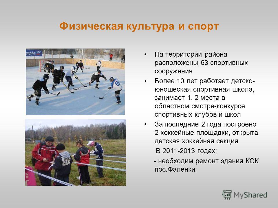 Физическая культура и спорт На территории района расположены 63 спортивных сооружения Более 10 лет работает детско- юношеская спортивная школа, занимает 1, 2 места в областном смотре-конкурсе спортивных клубов и школ За последние 2 года построено 2 х