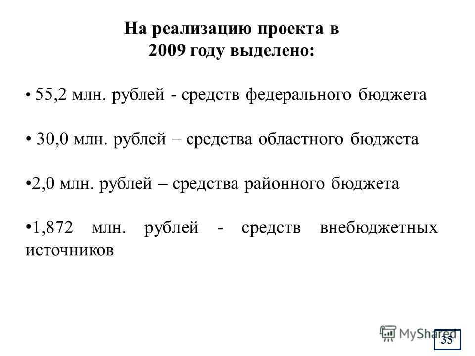 35 На реализацию проекта в 2009 году выделено: 55,2 млн. рублей - средств федерального бюджета 30,0 млн. рублей – средства областного бюджета 2,0 млн. рублей – средства районного бюджета 1,872 млн. рублей - средств внебюджетных источников 35
