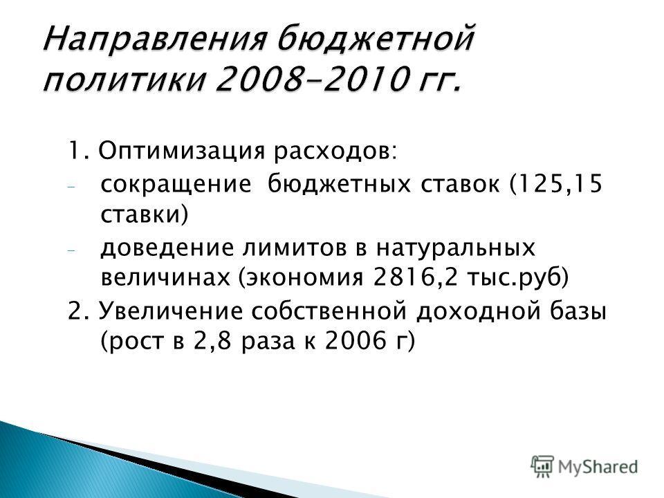 1. Оптимизация расходов: - сокращение бюджетных ставок (125,15 ставки) - доведение лимитов в натуральных величинах (экономия 2816,2 тыс.руб) 2. Увеличение собственной доходной базы (рост в 2,8 раза к 2006 г) 31