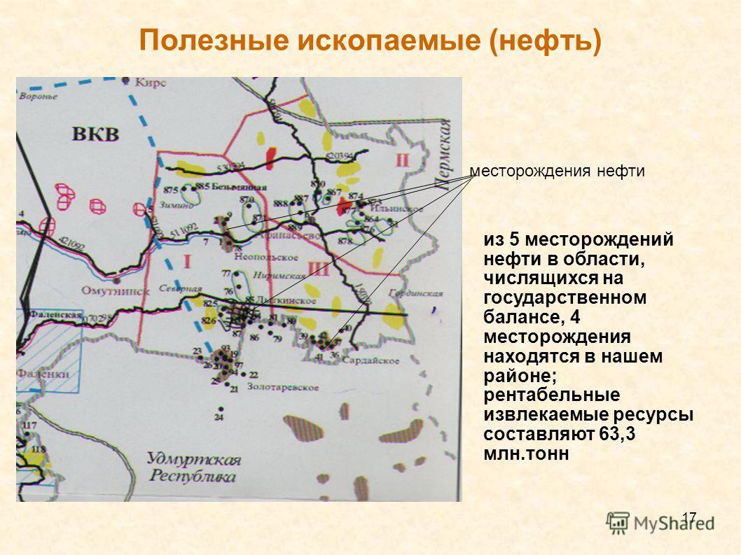 17 Полезные ископаемые (нефть) месторождения нефти из 5 месторождений нефти в области, числящихся на государственном балансе, 4 месторождения находятся в нашем районе; рентабельные извлекаемые ресурсы составляют 63,3 млн.тонн