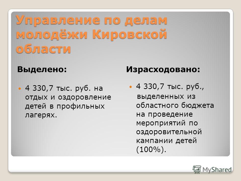 Управление по делам молодёжи Кировской области Выделено:Израсходовано: 4 330,7 тыс. руб. на отдых и оздоровление детей в профильных лагерях. 4 330,7 тыс. руб., выделенных из областного бюджета на проведение мероприятий по оздоровительной кампании дет