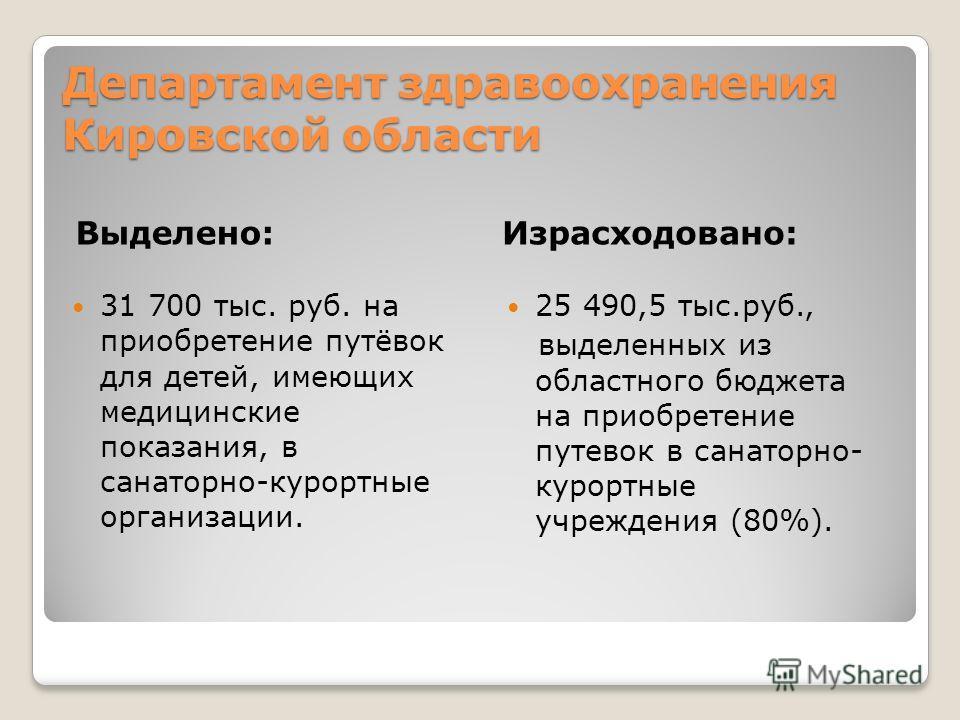 Департамент здравоохранения Кировской области Выделено:Израсходовано: 31 700 тыс. руб. на приобретение путёвок для детей, имеющих медицинские показания, в санаторно-курортные организации. 25 490,5 тыс.руб., выделенных из областного бюджета на приобре