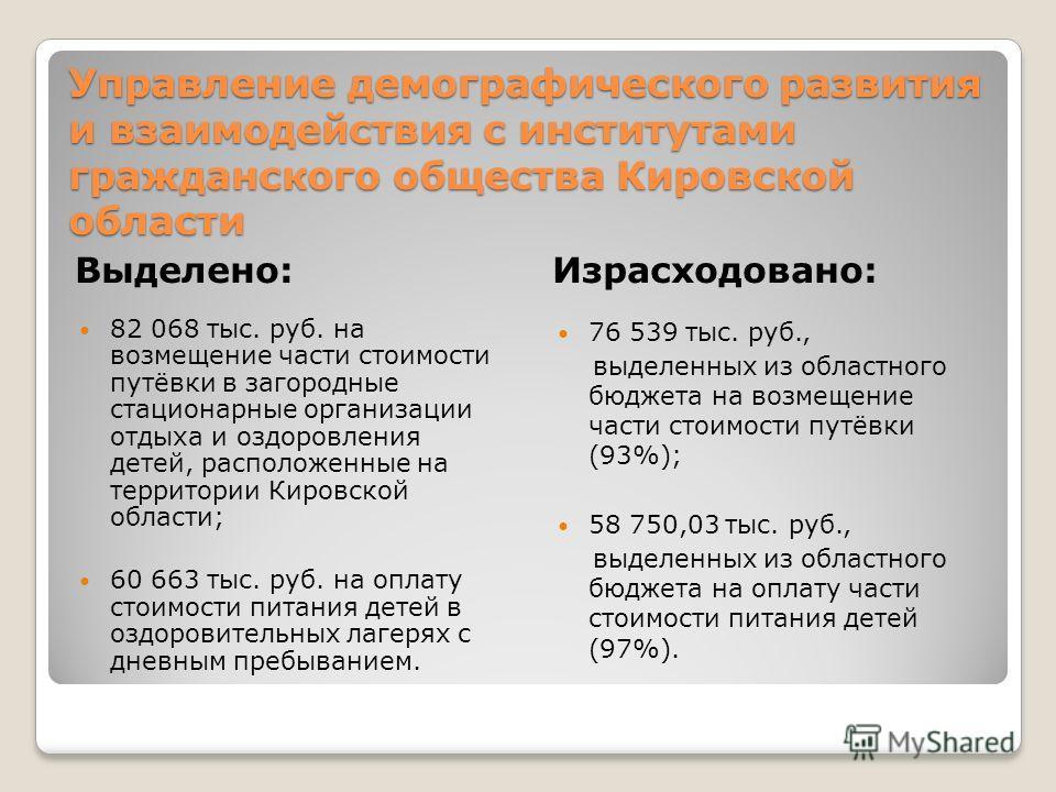Управление демографического развития и взаимодействия с институтами гражданского общества Кировской области Выделено:Израсходовано: 82 068 тыс. руб. на возмещение части стоимости путёвки в загородные стационарные организации отдыха и оздоровления дет