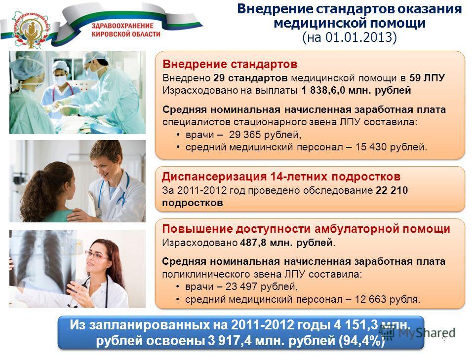 9 Внедрение стандартов оказания медицинской помощи (на 01.01.2013) Из запланированных на 2011-2012 годы 4 151,3 млн. рублей освоены 3 917,4 млн. рублей (94,4%) Внедрение стандартов Внедрено 29 стандартов медицинской помощи в 59 ЛПУ Израсходовано на в