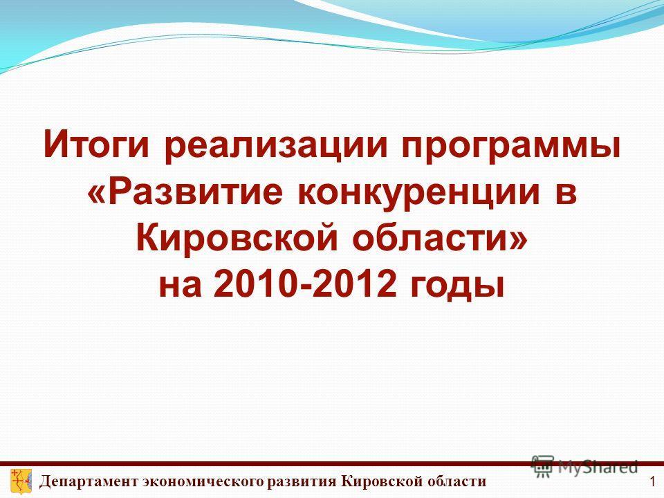 Итоги реализации программы «Развитие конкуренции в Кировской области» на 2010-2012 годы Департамент экономического развития Кировской области 1