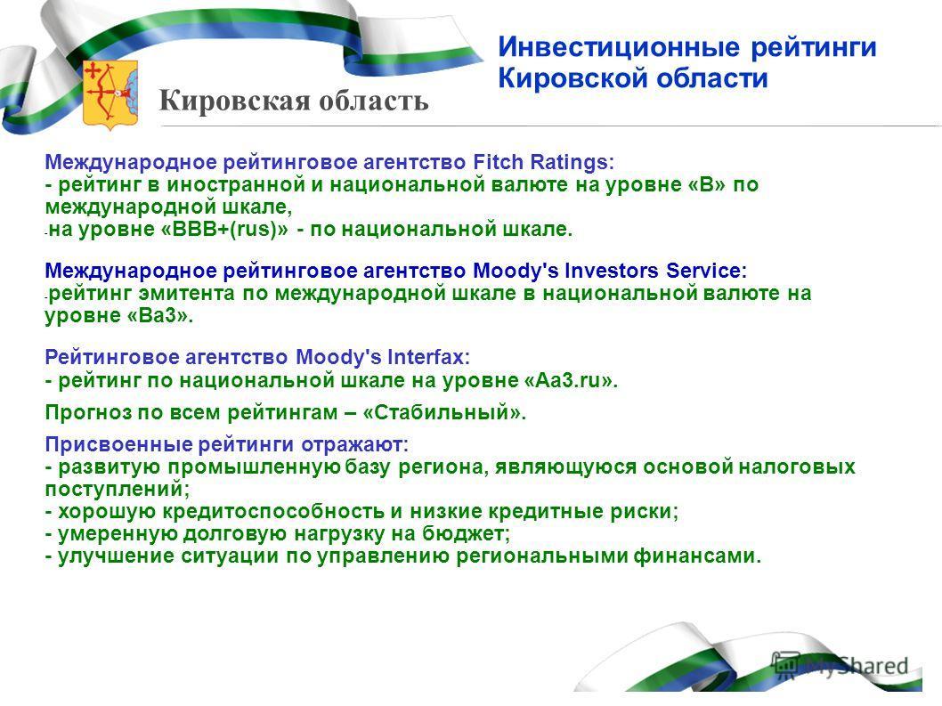Кировская область Инвестиционные рейтинги Кировской области Международное рейтинговое агентство Fitch Ratings: - рейтинг в иностранной и национальной валюте на уровне «В» по международной шкале, - на уровне «BBB+(rus)» - по национальной шкале. Междун