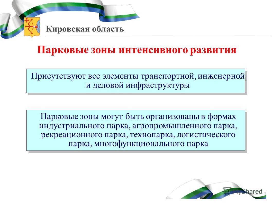 Кировская область Парковые зоны интенсивного развития Присутствуют все элементы транспортной, инженерной и деловой инфраструктуры Парковые зоны могут быть организованы в формах индустриального парка, агропромышленного парка, рекреационного парка, тех
