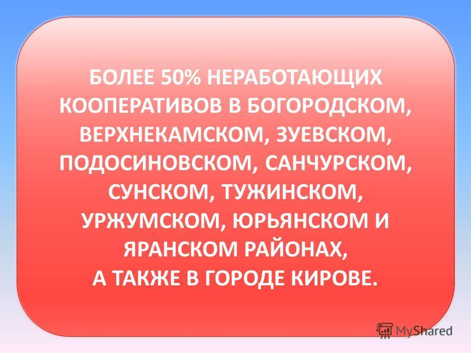 БОЛЕЕ 50% НЕРАБОТАЮЩИХ КООПЕРАТИВОВ В БОГОРОДСКОМ, ВЕРХНЕКАМСКОМ, ЗУЕВСКОМ, ПОДОСИНОВСКОМ, САНЧУРСКОМ, СУНСКОМ, ТУЖИНСКОМ, УРЖУМСКОМ, ЮРЬЯНСКОМ И ЯРАНСКОМ РАЙОНАХ, А ТАКЖЕ В ГОРОДЕ КИРОВЕ.