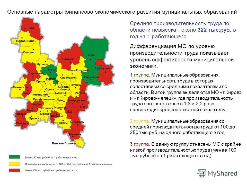 Основные параметры финансово-экономического развития муниципальных образований Средняя производительность труда по области невысока - около 322 тыс.руб. в год на 1 работающего. Дифференциация МО по уровню производительности труда показывает уровень э
