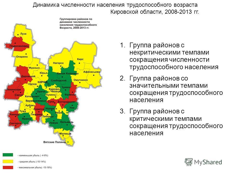 Динамика численности населения трудоспособного возраста Кировской области, 2008-2013 гг. 1.Группа районов с некритическими темпами сокращения численности трудоспособного населения 2.Группа районов со значительными темпами сокращения трудоспособного н
