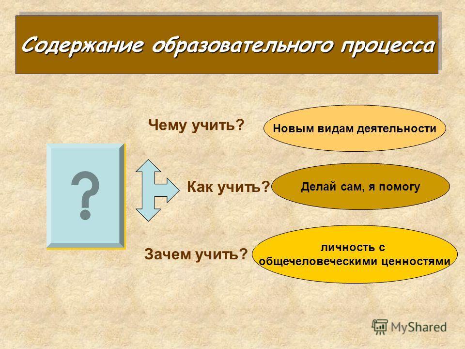 Содержание образовательного процесса Чему учить? Как учить? Зачем учить? Новым видам деятельности Делай сам, я помогу личность с общечеловеческими ценностями
