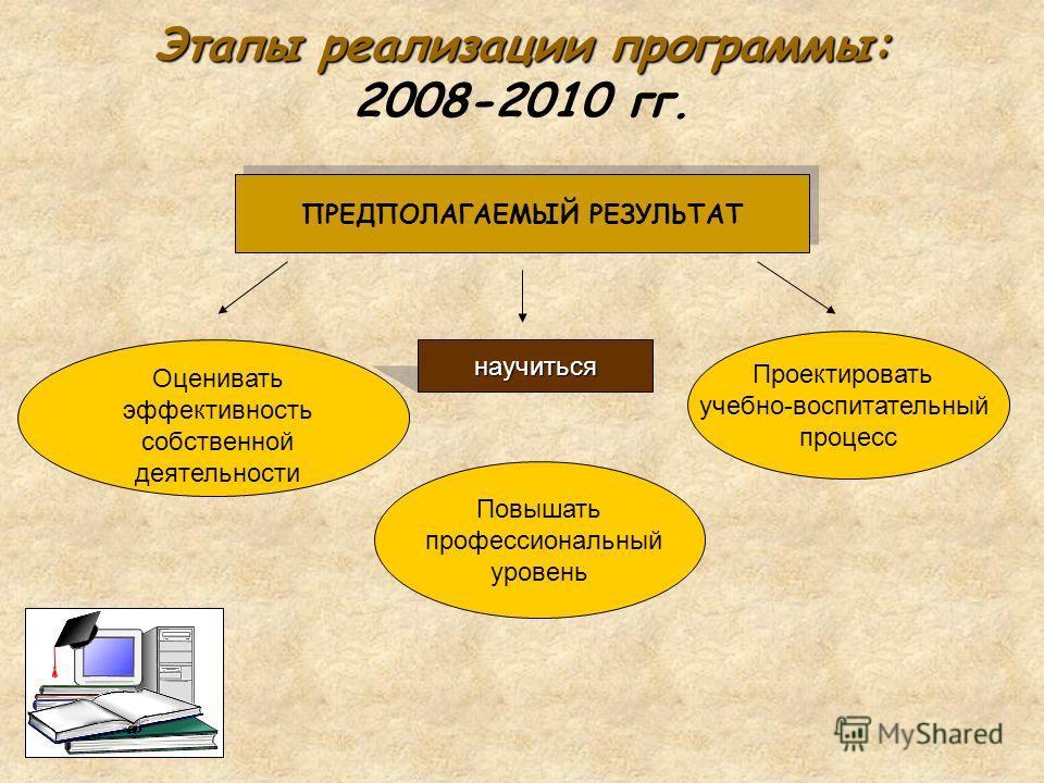 Этапы реализации программы: Этапы реализации программы: 2008-2010 гг. ПРЕДПОЛАГАЕМЫЙ РЕЗУЛЬТАТ Повышать профессиональный уровень Проектировать учебно-воспитательный процесс научиться Оценивать эффективность собственной деятельности