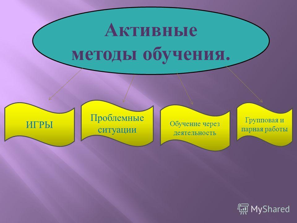 Активные методы обучения. ИГРЫ Проблемные ситуации Обучение через деятельность Групповая и парная работы