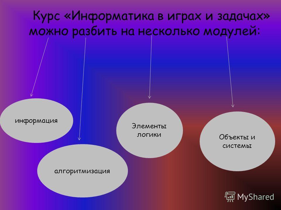 Курс «Информатика в играх и задачах» можно разбить на несколько модулей: алгоритмизация Объекты и системы Элементы логики информация