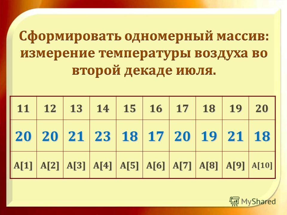 1112131415161718192020202123181720192118 A[1]A[2]A[3]A[4]A[5]A[6]A[7]A[8]A[9]A[10]