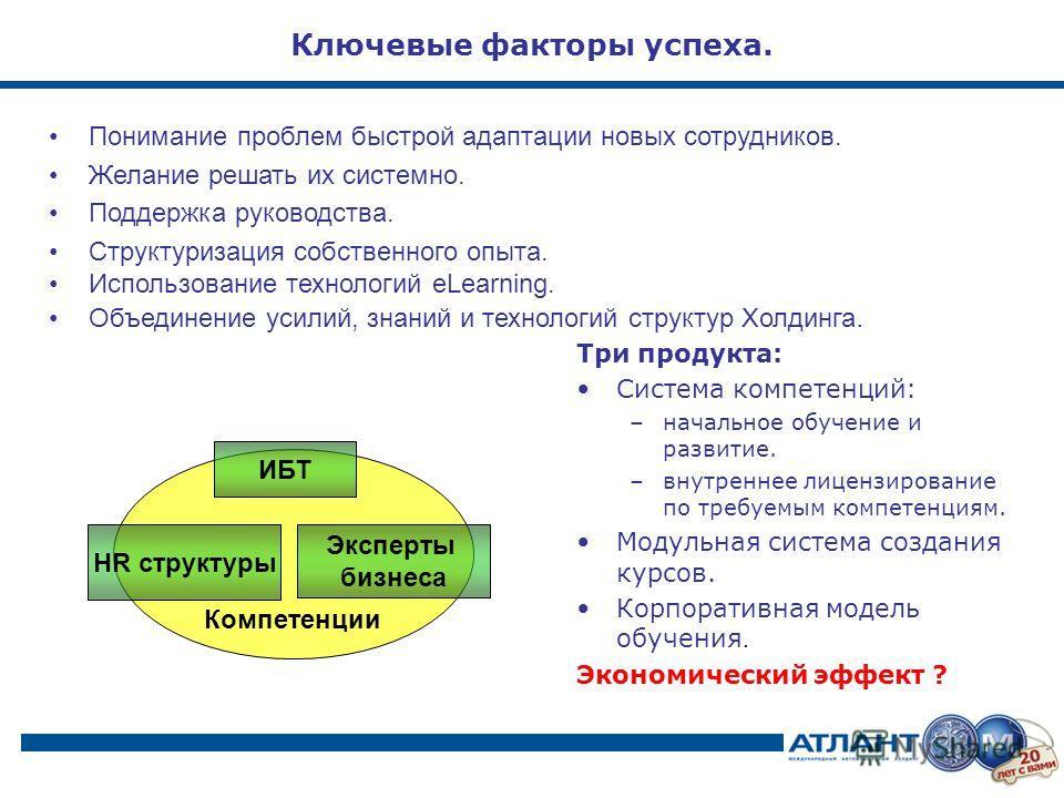 17 Компетенции HR структуры Эксперты бизнеса ИБТ Три продукта: Система компетенций: –начальное обучение и развитие. –внутреннее лицензирование по требуемым компетенциям. Модульная система создания курсов. Корпоративная модель обучения. Экономический