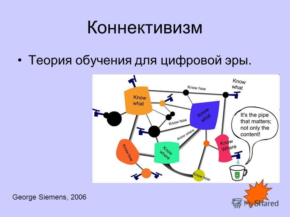 Коннективизм Теория обучения для цифровой эры. George Siemens, 2006