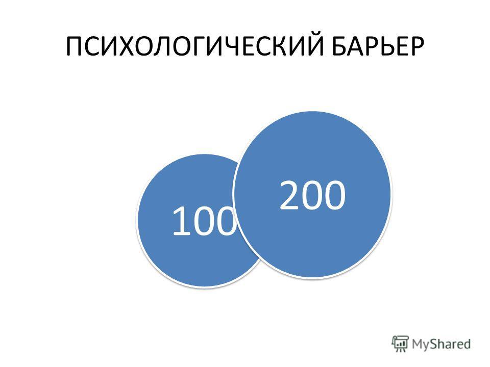 ПСИХОЛОГИЧЕСКИЙ БАРЬЕР 100 200