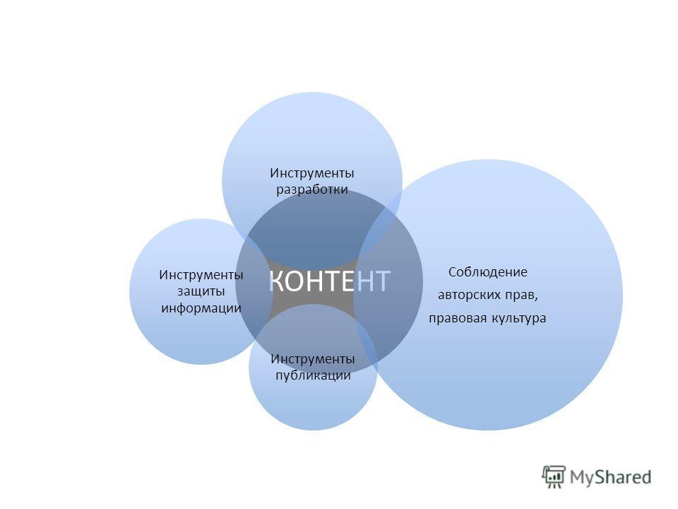 КОНТЕНТ Инструменты разработки Инструменты защиты информации Инструменты публикации Соблюдение авторских прав, правовая культура