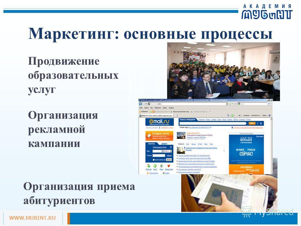 WWW.MUBINT.RU Маркетинг: основные процессы Организация рекламной кампании Продвижение образовательных услуг Организация приема абитуриентов