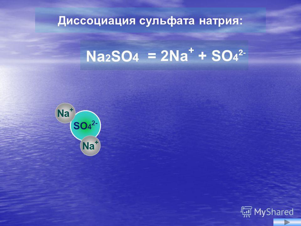 SO 4 2- Na + = 2Na + + SO 4 2- Диссоциация сульфата натрия: Na 2 SO 4