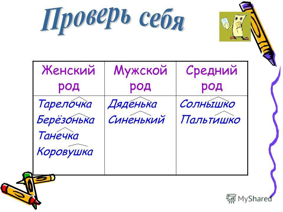 Образуйте с помощью этих суффиксов (-оньк-, -еньк-, -ышк-, -ишк-, -ушк-, -юшк-, -очк-, -ечк-) новые слова Тарелка, береза, Таня, солнце, корова, пальто, дядя, синий. Разделите полученные слова в три группы Женский родМужской род Средний род