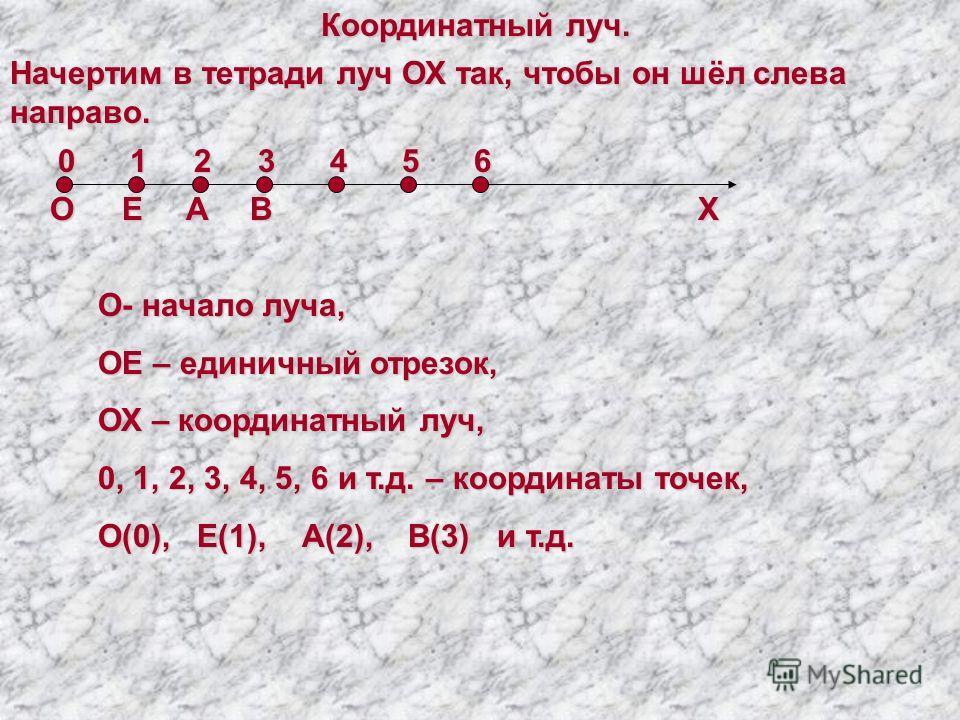 Координатный луч. 0123456 Начертим в тетради луч ОХ так, чтобы он шёл слева направо. ОЕАВХ О- начало луча, ОЕ – единичный отрезок, ОХ – координатный луч, 0, 1, 2, 3, 4, 5, 6 и т.д. – координаты точек, О(0), Е(1), А(2), В(3) и т.д.