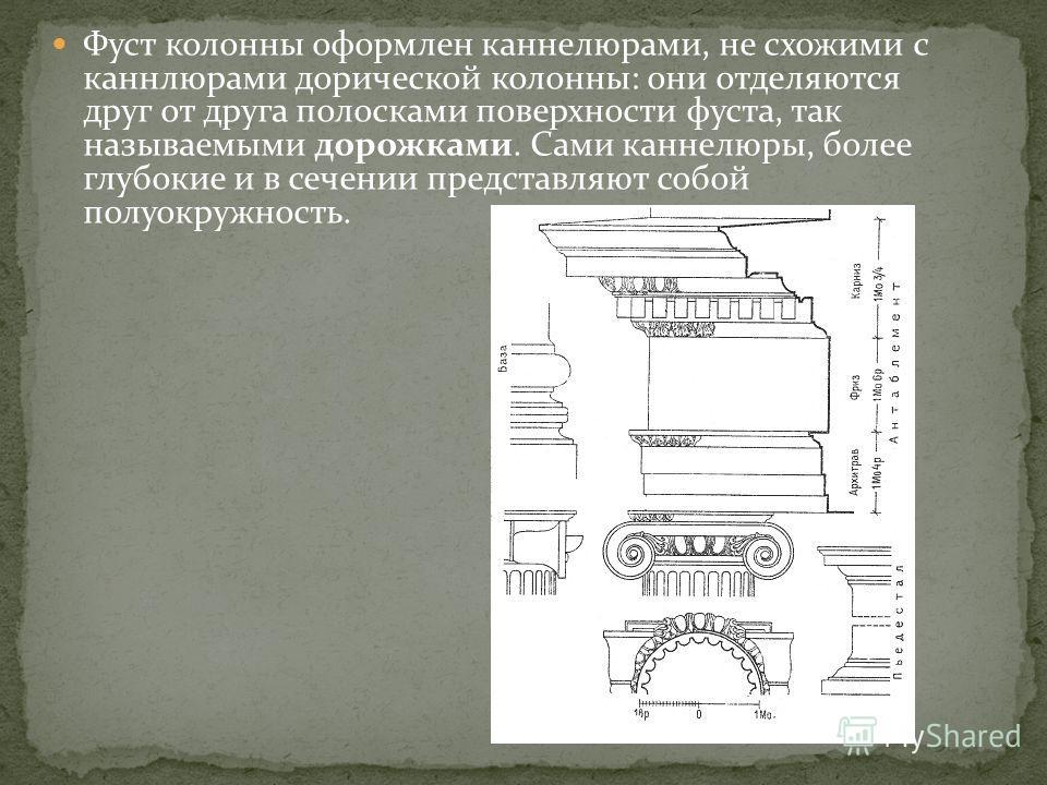 Фуст колонны оформлен каннелюрами, не схожими с каннлюрами дорической колонны: они отделяются друг от друга полосками поверхности фуста, так называемыми дорожками. Сами каннелюры, более глубокие и в сечении представляют собой полуокружность.