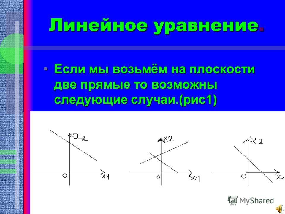Линейное уравнение. Как известно, линейное уравнение а 1 х 1 +а 2 х 2 =b определяет прямую на плоскости(х1;х2)в случае, когда хотя бы один из коэффициентов а1 и а2 отличен от нуля. Как известно, линейное уравнение а 1 х 1 +а 2 х 2 =b определяет пряму