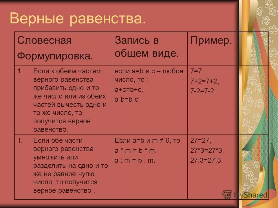 Верные равенства. Словесная Формулировка. Запись в общем виде. Пример. 1.Если к обеим частям верного равенства прибавить одно и то же число или из обеих частей вычесть одно и то же число, то получится верное равенство. если a=b и c – любое число, то
