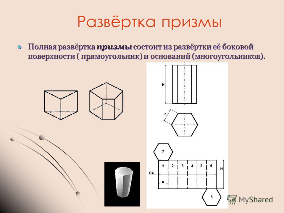 Развёртка призмы Полная развёртка призмы состоит из развёртки её боковой поверхности ( прямоугольник) и оснований (многоугольников). Полная развёртка призмы состоит из развёртки её боковой поверхности ( прямоугольник) и оснований (многоугольников).