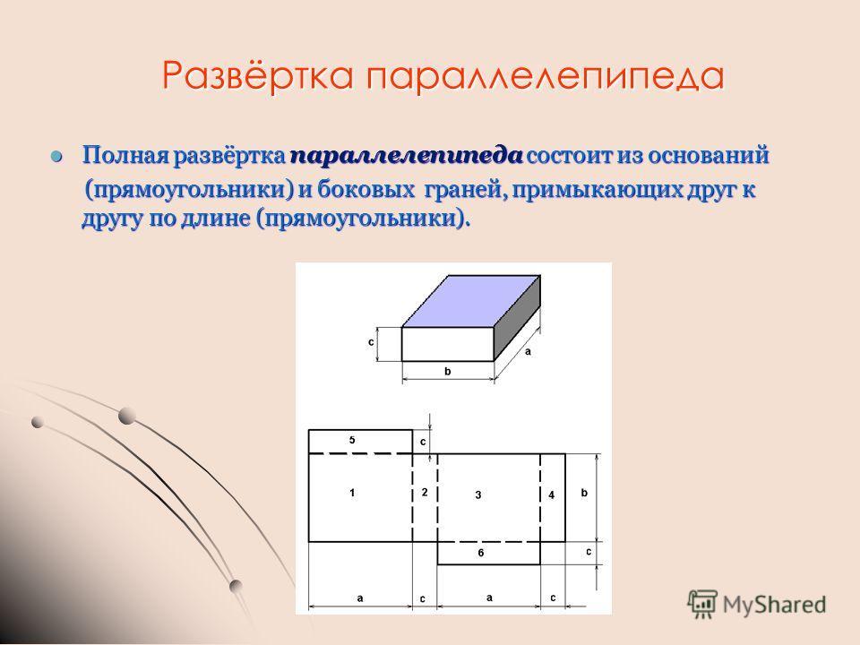 Развёртка параллелепипеда Полная развёртка параллелепипеда состоит из оснований Полная развёртка параллелепипеда состоит из оснований (прямоугольники) и боковых граней, примыкающих друг к другу по длине (прямоугольники). (прямоугольники) и боковых гр