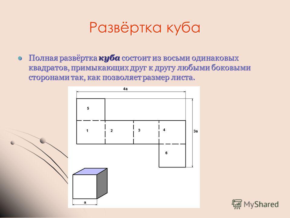 Развёртка куба Полная развёртка куба состоит из восьми одинаковых квадратов, примыкающих друг к другу любыми боковыми сторонами так, как позволяет размер листа.