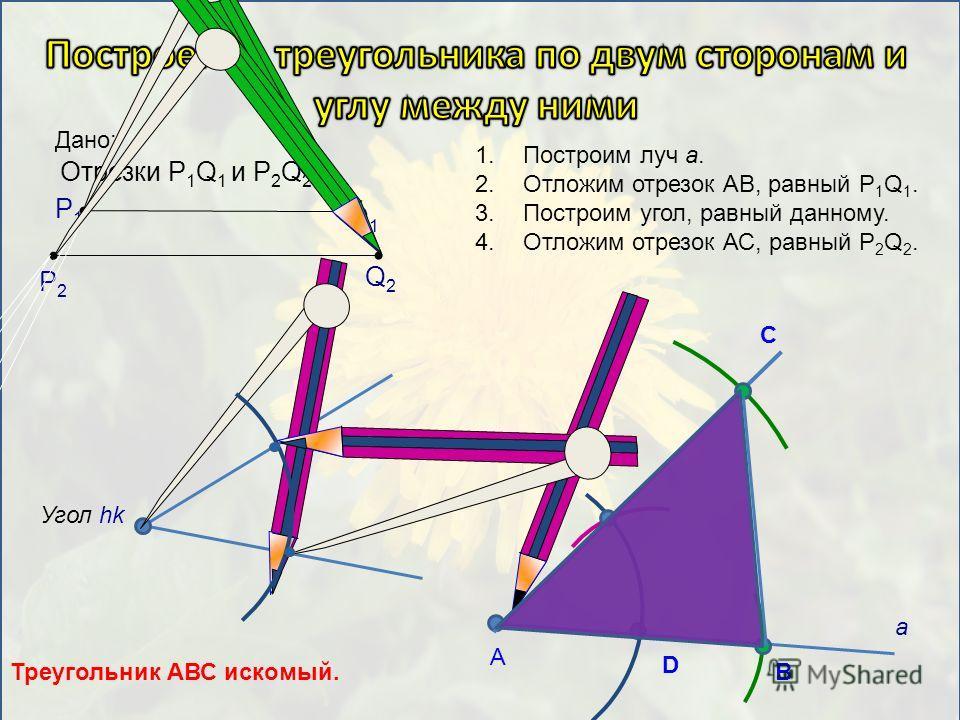 1.Построим луч а. 2.Отложим отрезок АВ, равный P 1 Q 1. 3.Построим угол, равный данному. 4.Отложим отрезок АС, равный P 2 Q 2. Дано: Отрезки Р 1 Q 1 и Р 2 Q 2 Q1Q1 P1P1 P2P2 Q2Q2 Треугольник АВС искомый. Угол hk а А B D C
