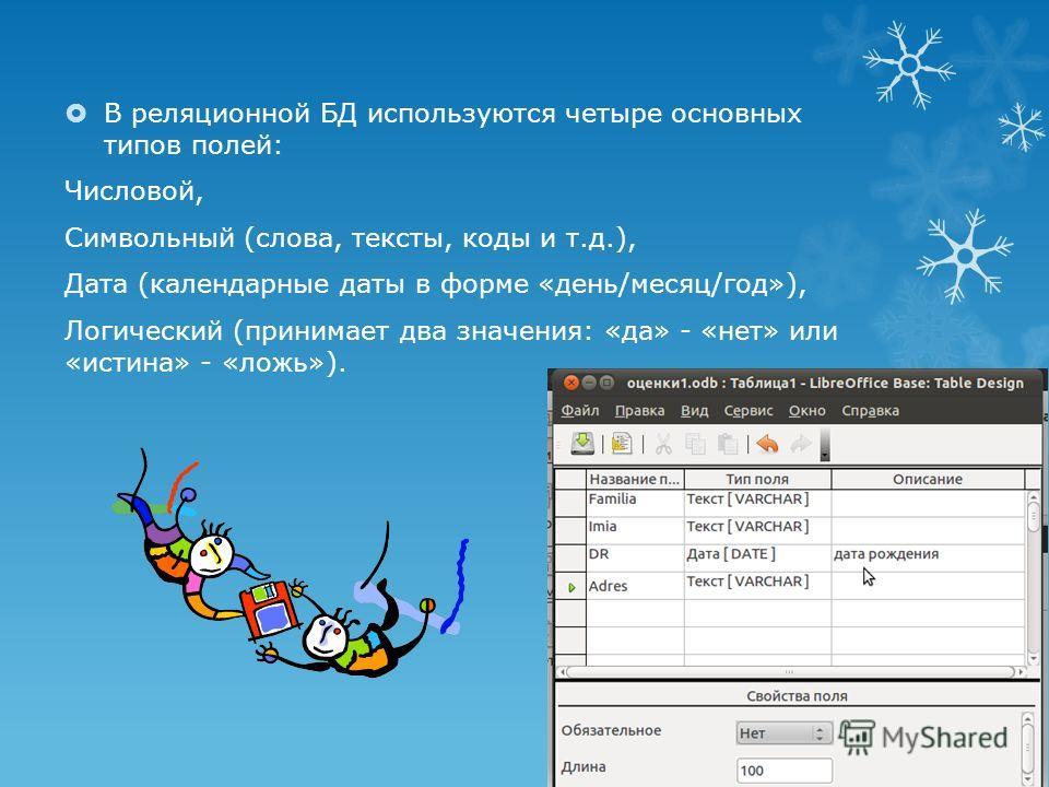 В реляционной БД используются четыре основных типов полей: Числовой, Символьный (слова, тексты, коды и т.д.), Дата (календарные даты в форме «день/месяц/год»), Логический (принимает два значения: «да» - «нет» или «истина» - «ложь»).