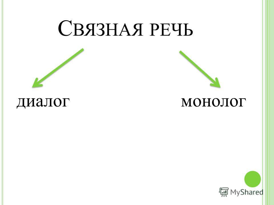 С ВЯЗНАЯ РЕЧЬ диалогмонолог