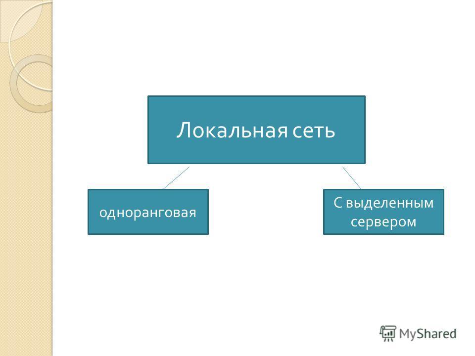 Локальная сеть С выделенным сервером одноранговая