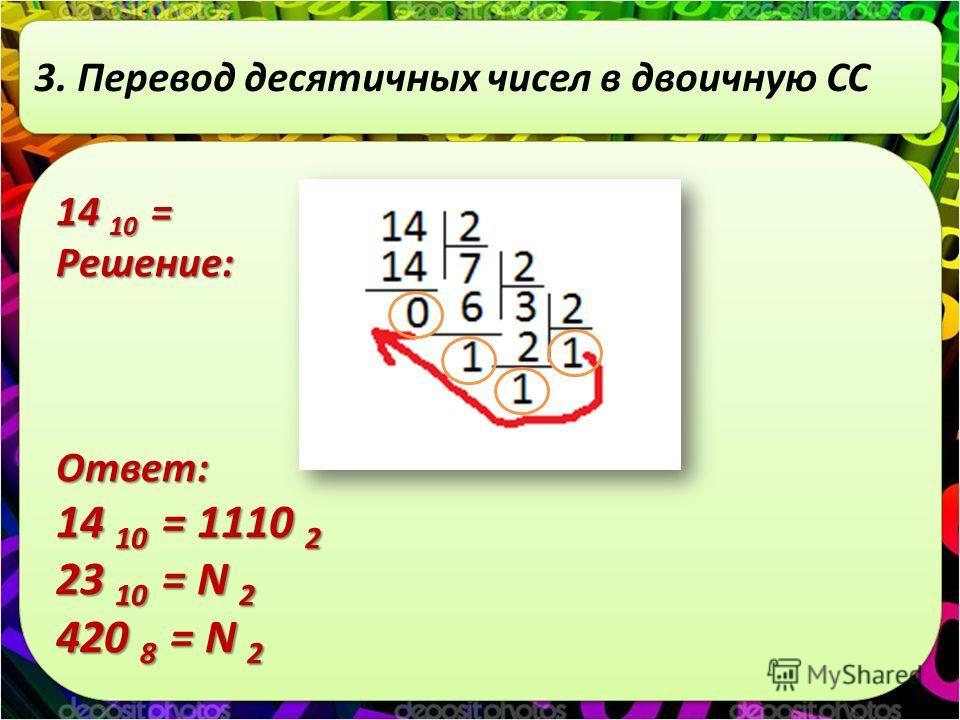 3. Перевод десятичных чисел в двоичную СС 14 10 = Решение:Ответ: 14 10 = 1110 2 23 10 = N 2 420 8 = N 2 14 10 = Решение:Ответ: 14 10 = 1110 2 23 10 = N 2 420 8 = N 2