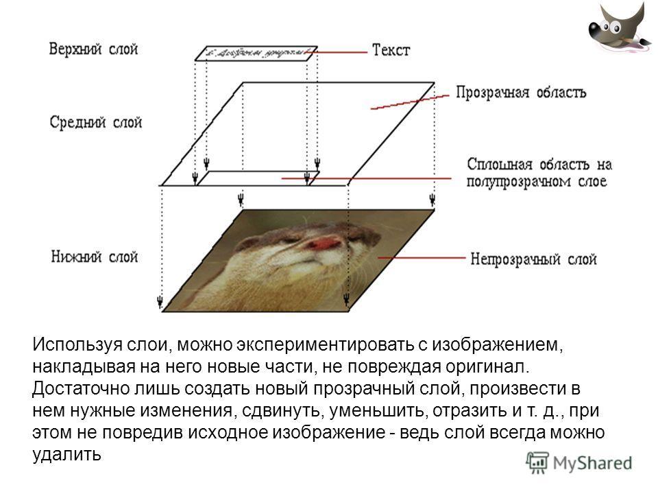 Используя слои, можно экспериментировать с изображением, накладывая на него новые части, не повреждая оригинал. Достаточно лишь создать новый прозрачный слой, произвести в нем нужные изменения, сдвинуть, уменьшить, отразить и т. д., при этом не повре